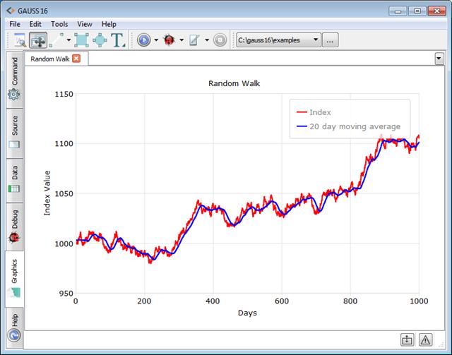 GAUSS graph of random walk